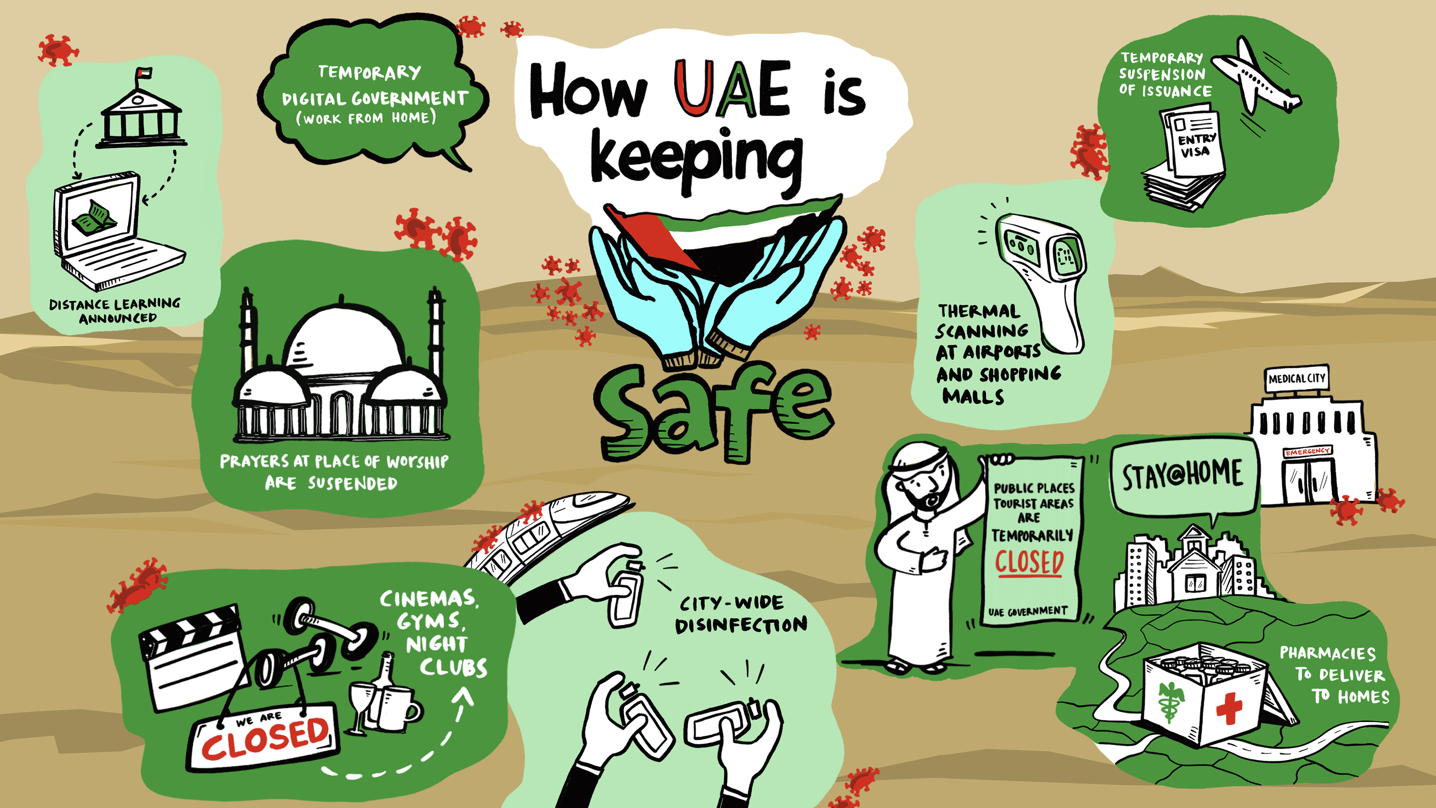 How the UAE is keeping the country safe