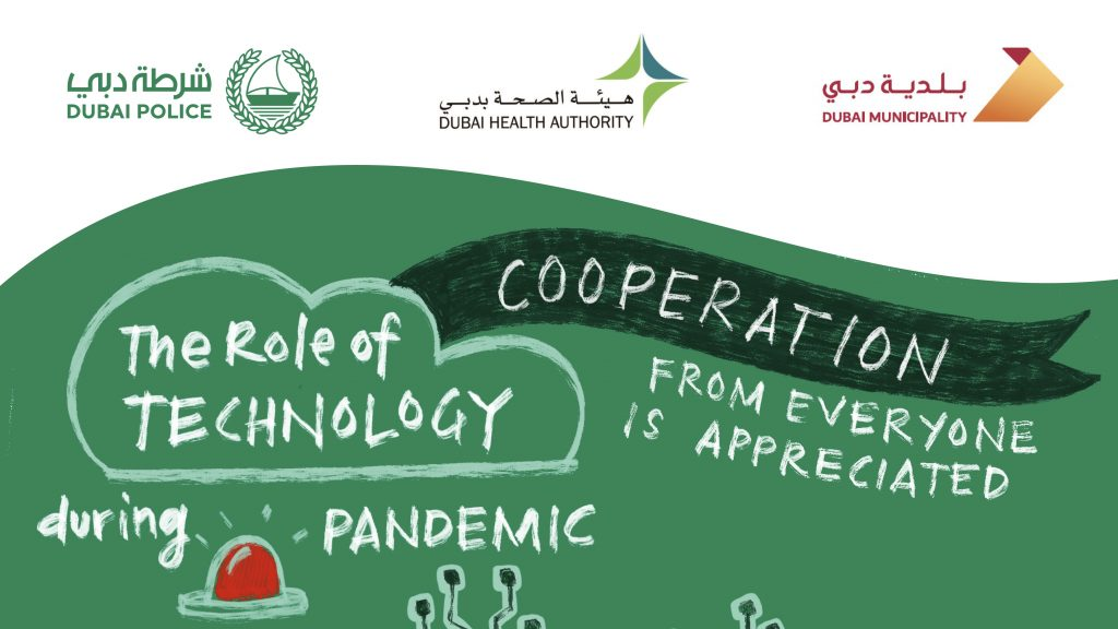 The Role of Technology During Pandemic